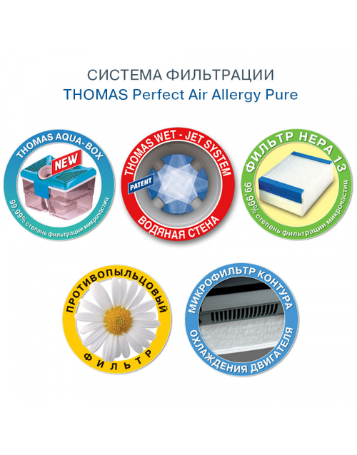 Пылесос Thomas Aqua-Box Perfect Air Allergy Pure (Цвет: White / Blue)